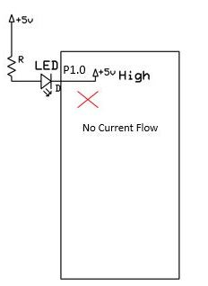 How to blink LED connected to 8051 Microcontroller